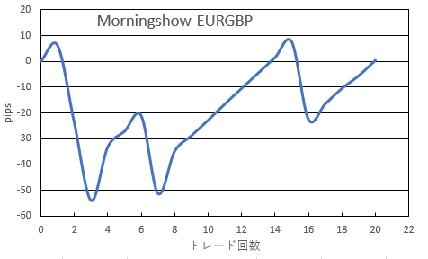 GEMミラー_morningshow_EURGBP_20180907-20181205