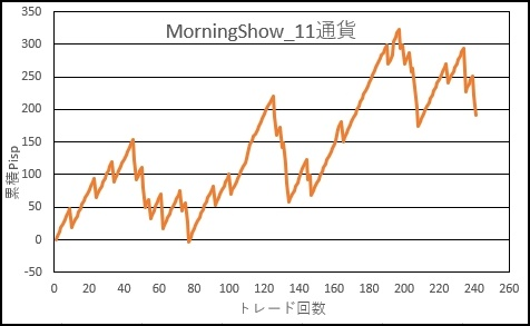 GEMミラー_morningshow_G_11通貨_20180907-20181205